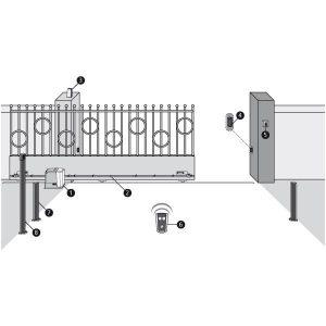 Cổng trượt tự động V2-AYROS