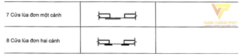 Ký hiệu cửa lùa trong bản vẽ mặt bằng được thể hiện như hình dưới đây_
